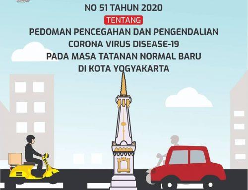 Pedoman Pencegahan dan Pengendalian COVID-19 di Kota Yogyakarta